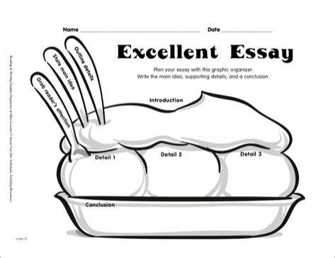 Reflective Essay Examples